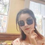 DJ毛建飞-精选集王绎龙舞曲串烧